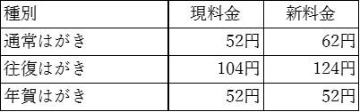 %e3%81%af%e3%81%8c%e3%81%8d